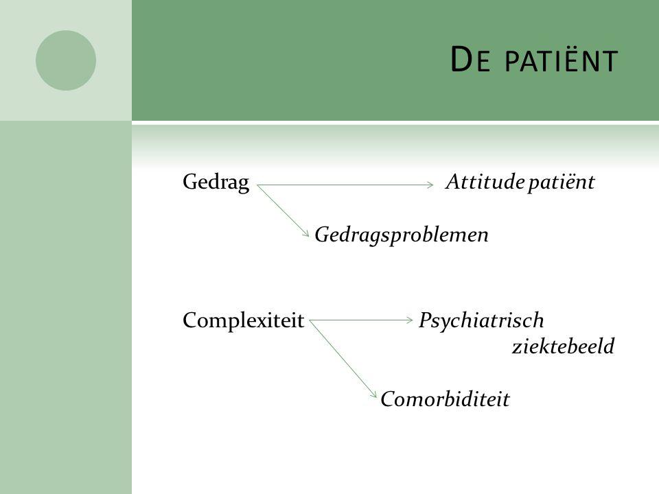 D E PATIËNT Gedrag Attitude patiënt Gedragsproblemen Complexiteit Psychiatrisch ziektebeeld Comorbiditeit