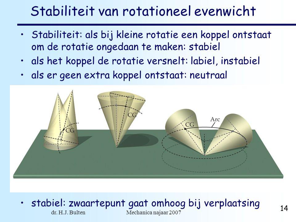dr. H.J. Bulten Mechanica najaar 2007 14 Stabiliteit van rotationeel evenwicht •Stabiliteit: als bij kleine rotatie een koppel ontstaat om de rotatie