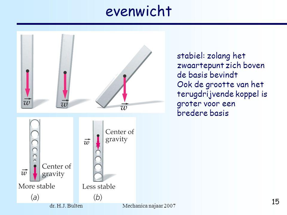 dr. H.J. Bulten Mechanica najaar 2007 15 evenwicht stabiel: zolang het zwaartepunt zich boven de basis bevindt Ook de grootte van het terugdrijvende k
