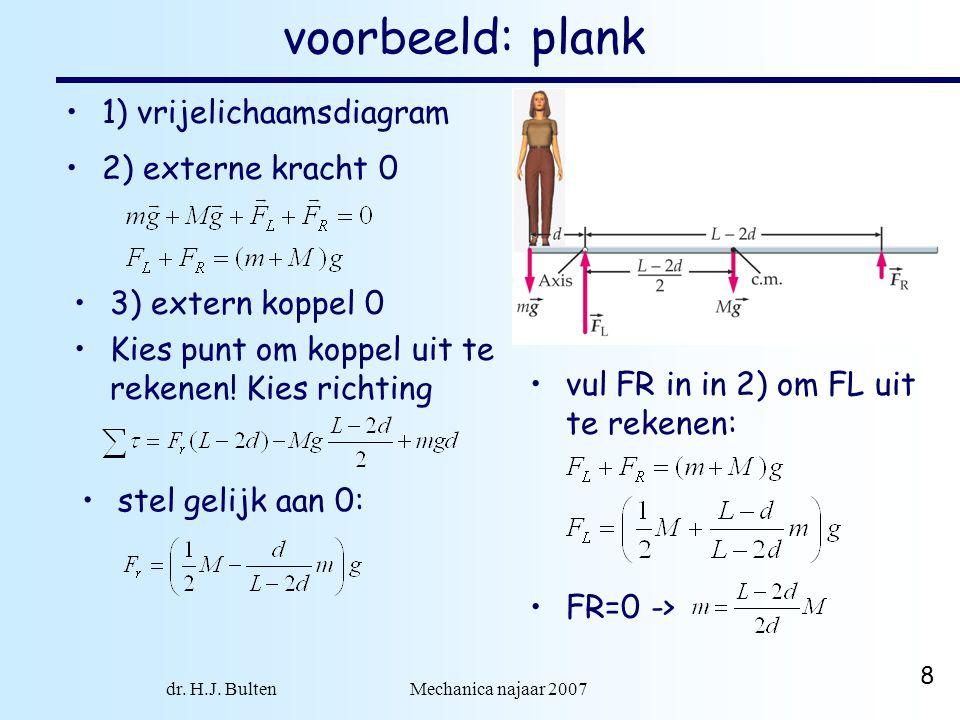 dr. H.J. Bulten Mechanica najaar 2007 8 voorbeeld: plank •1) vrijelichaamsdiagram •2) externe kracht 0 •3) extern koppel 0 •Kies punt om koppel uit te
