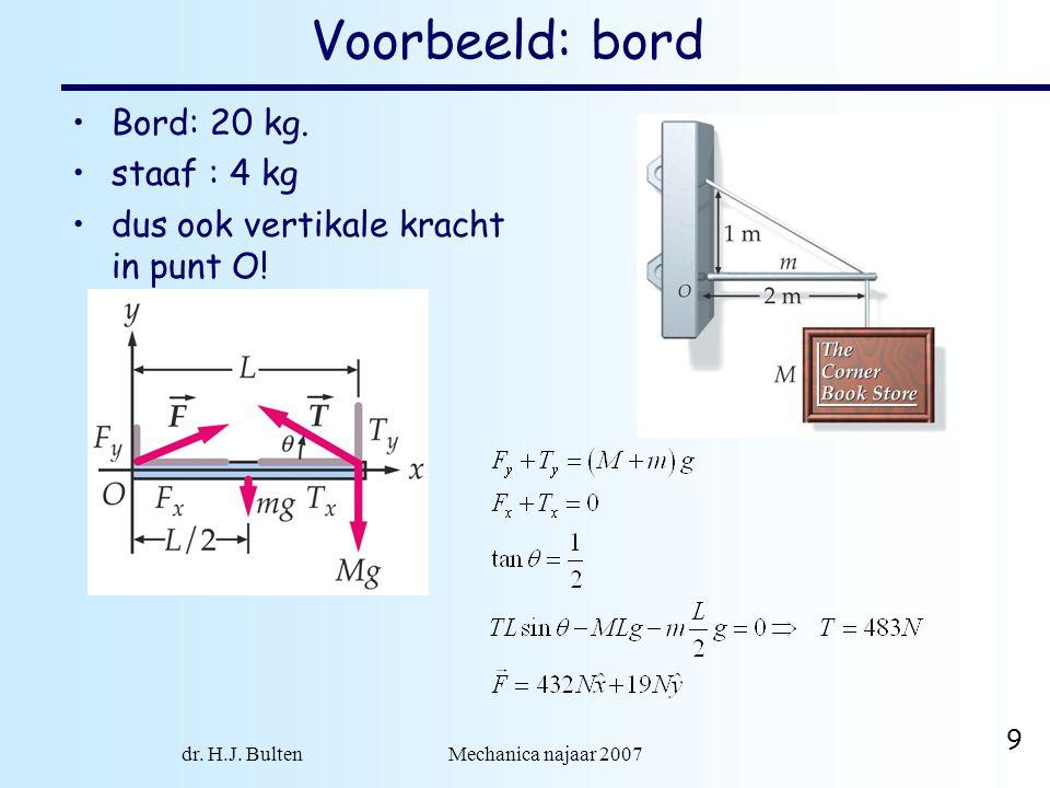 dr. H.J. Bulten Mechanica najaar 2007 9 Voorbeeld: bord •Bord: 20 kg. •staaf : 4 kg •dus ook vertikale kracht in punt O!