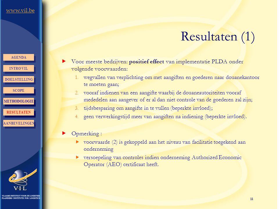 11 www.vil.be Resultaten (1) INTRO VIL STAND V. ZAKEN AGENDA DOELSTELLING RESULTATEN AANBEVELINGEN RESULTATEN  Voor meeste bedrijven: positief effect