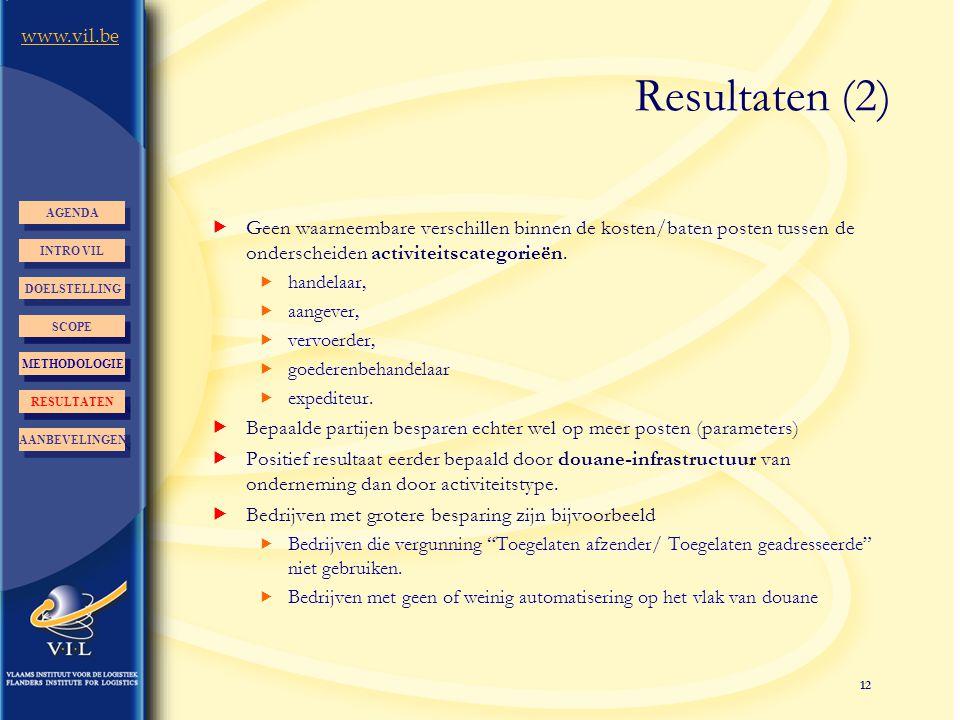 12 www.vil.be Resultaten (2)  Geen waarneembare verschillen binnen de kosten/baten posten tussen de onderscheiden activiteitscategorieën.  handelaar