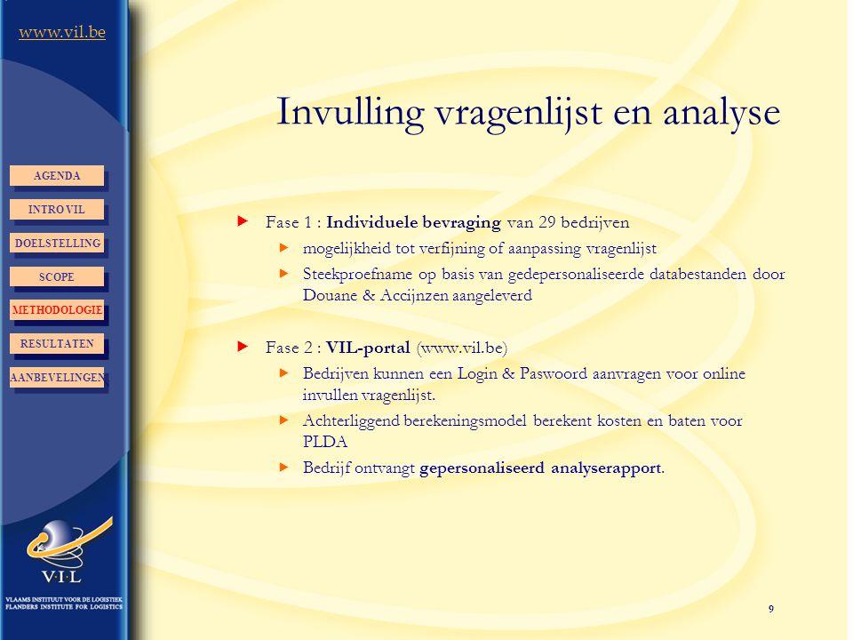 9 www.vil.be Invulling vragenlijst en analyse  Fase 1 : Individuele bevraging van 29 bedrijven  mogelijkheid tot verfijning of aanpassing vragenlijs