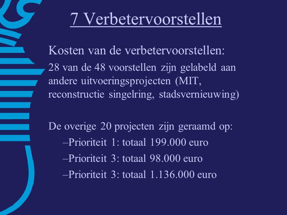 7 Verbetervoorstellen Kosten van de verbetervoorstellen: 28 van de 48 voorstellen zijn gelabeld aan andere uitvoeringsprojecten (MIT, reconstructie singelring, stadsvernieuwing) De overige 20 projecten zijn geraamd op: –Prioriteit 1: totaal 199.000 euro –Prioriteit 3: totaal 98.000 euro –Prioriteit 3: totaal 1.136.000 euro