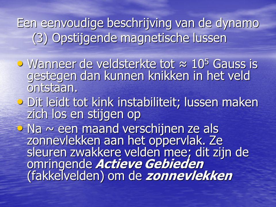 Een eenvoudige beschrijving van de dynamo (3) Opstijgende magnetische lussen • Wanneer de veldsterkte tot ≈ 10 5 Gauss is gestegen dan kunnen knikken in het veld ontstaan.
