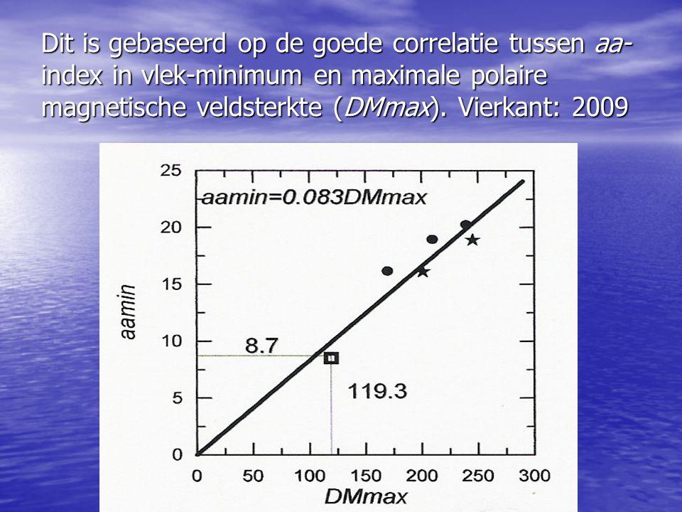 Dit is gebaseerd op de goede correlatie tussen aa- index in vlek-minimum en maximale polaire magnetische veldsterkte (DMmax). Vierkant: 2009