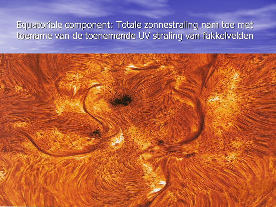 Equatoriale component: Totale zonnestraling nam toe met toename van de toenemende UV straling van fakkelvelden