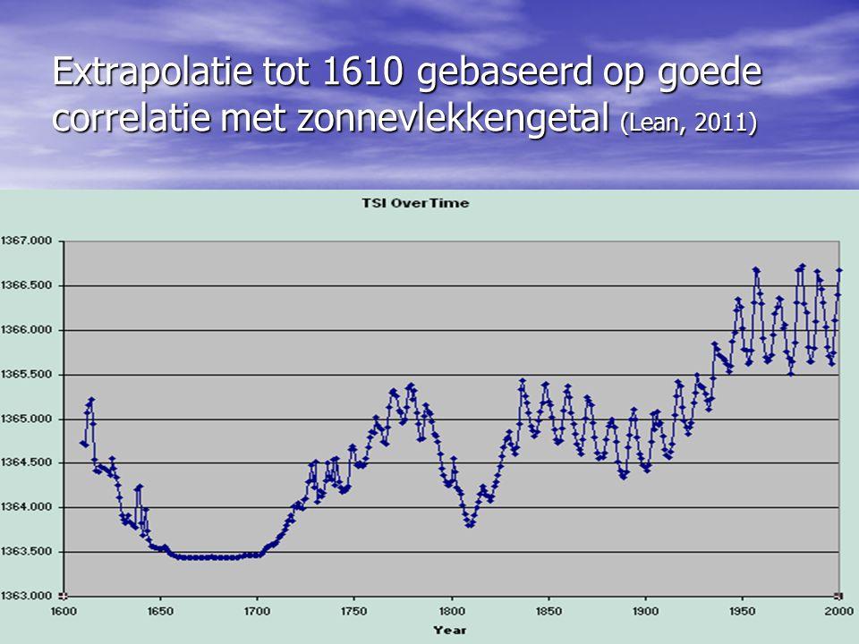 Extrapolatie tot 1610 gebaseerd op goede correlatie met zonnevlekkengetal (Lean, 2011)