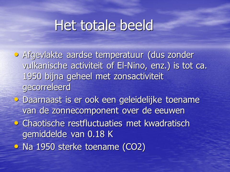 Het totale beeld Het totale beeld • Afgevlakte aardse temperatuur (dus zonder vulkanische activiteit of El-Nino, enz.) is tot ca. 1950 bijna geheel me