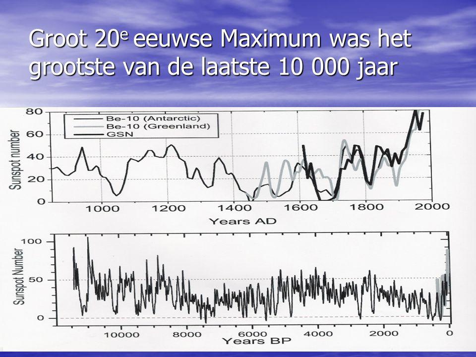 Groot 20 e eeuwse Maximum was het grootste van de laatste 10 000 jaar