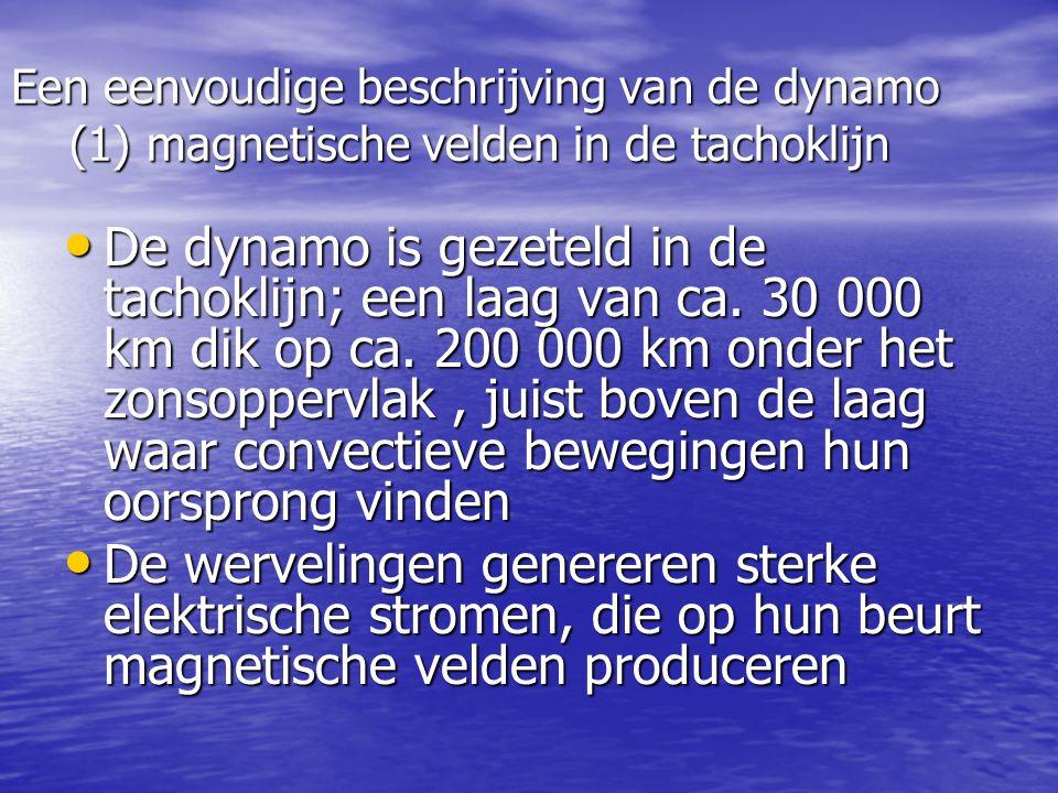 Een eenvoudige beschrijving van de dynamo (1) magnetische velden in de tachoklijn • De dynamo is gezeteld in de tachoklijn; een laag van ca. 30 000 km