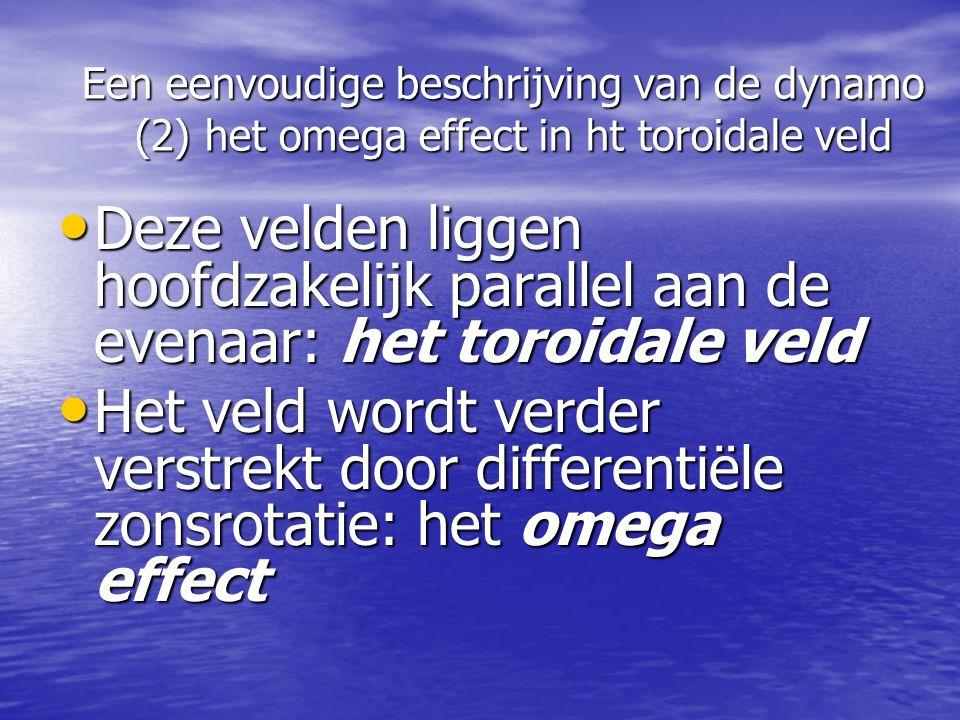 Een eenvoudige beschrijving van de dynamo (2) het omega effect in ht toroidale veld • Deze velden liggen hoofdzakelijk parallel aan de evenaar: het toroidale veld • Het veld wordt verder verstrekt door differentiële zonsrotatie: het omega effect