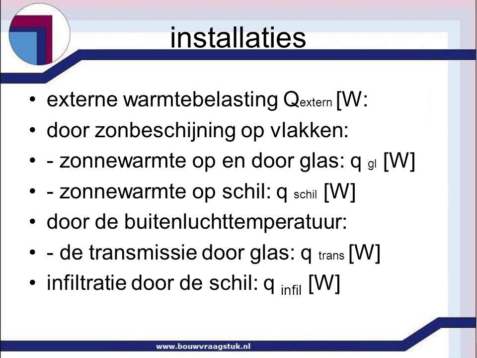 installaties •externe warmtebelasting Q extern [W: •door zonbeschijning op vlakken: •- zonnewarmte op en door glas: q gl [W] •- zonnewarmte op schil: