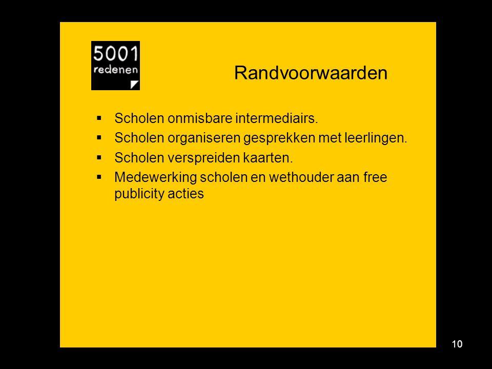 10 Randvoorwaarden  Scholen onmisbare intermediairs.
