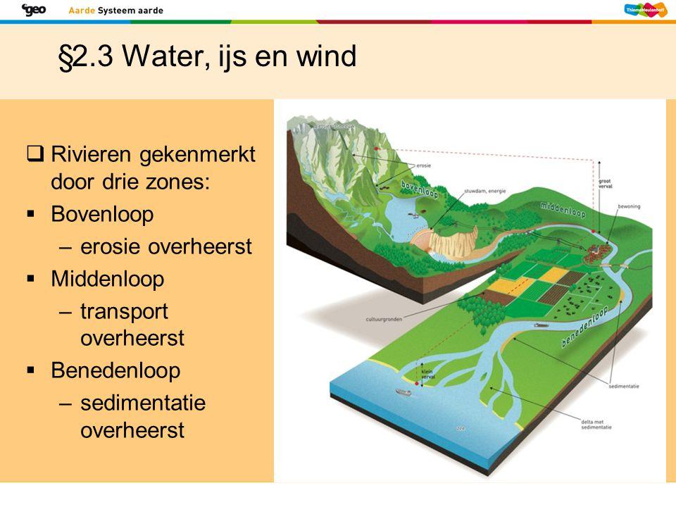 §2.3 Water, ijs en wind  Bij uitmonding vanuit nauwe bergdalen in bredere valleien: afname stroomsnelheid  afzetting erosiemateriaal in puinwaaier  Stroomsnelheid daalt ook in vlakke benedenloop  sedimentatie van meegevoerd puin