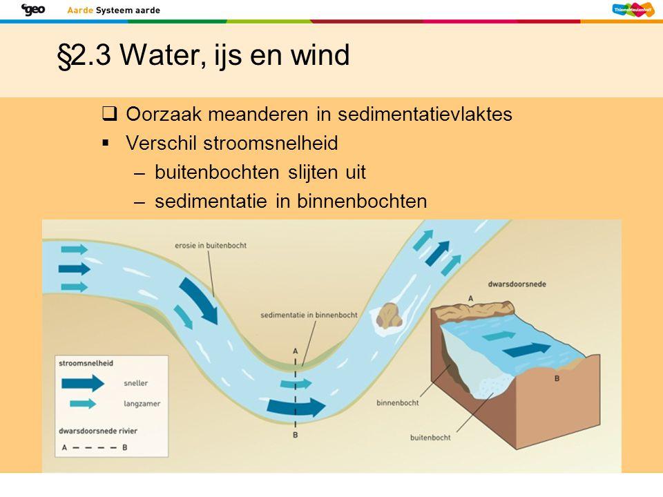 §2.3 Water, ijs en wind  Regel: hoe lager de stroomsnelheid, hoe meer sedimentatie van de kleinste deeltjes  afzetting fijnste slibdeeltjes in zee  Bij een deltakust sedimentatie in uiteenwaaierend gebied