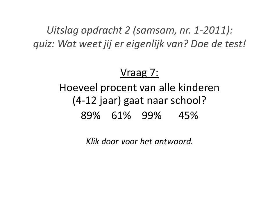 Uitslag opdracht 2 (samsam, nr. 1-2011): quiz: Wat weet jij er eigenlijk van? Doe de test! Vraag 7: Hoeveel procent van alle kinderen (4-12 jaar) gaat