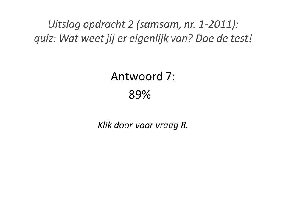 Uitslag opdracht 2 (samsam, nr. 1-2011): quiz: Wat weet jij er eigenlijk van? Doe de test! Antwoord 7: 89% Klik door voor vraag 8.