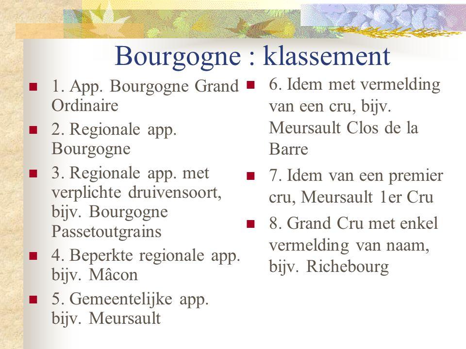 Bourgogne : klassement  1. App. Bourgogne Grand Ordinaire  2. Regionale app. Bourgogne  3. Regionale app. met verplichte druivensoort, bijv. Bourgo