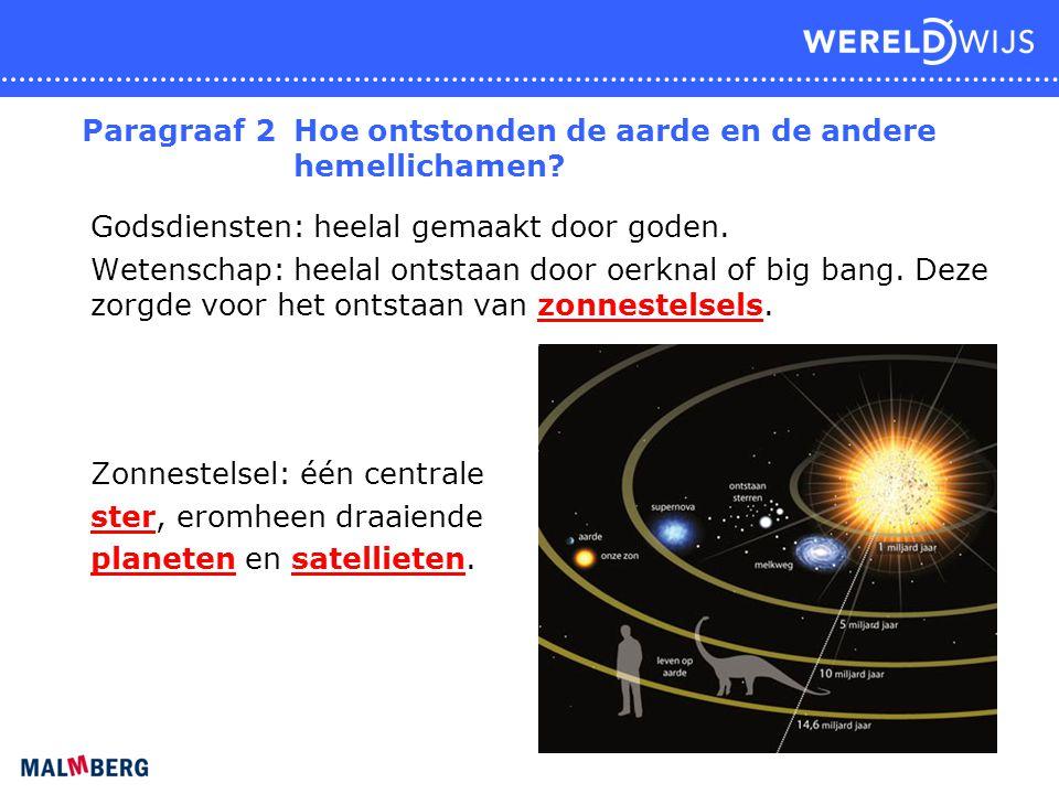 Rotatie: een planeet draait om zijn as.