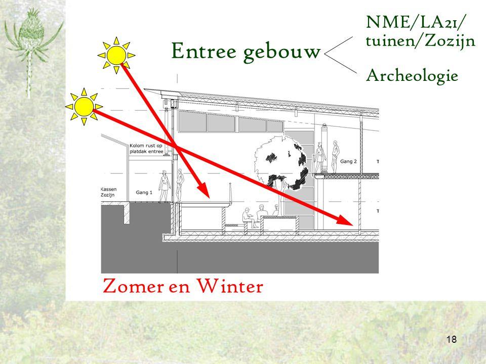 19 Energie Actief Passief Toelichting door de heer Brouwer