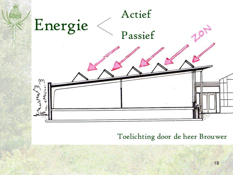 20 Maximale actieve energiewinning op het dak