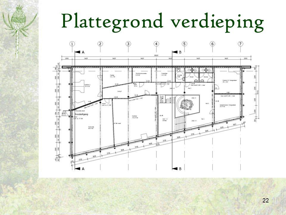 23 Plattegrond archeologie
