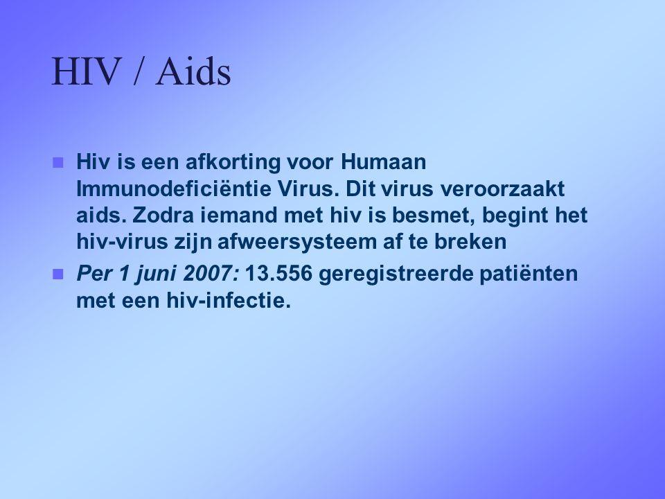 HIV / Aids  Hiv is een afkorting voor Humaan Immunodeficiëntie Virus.