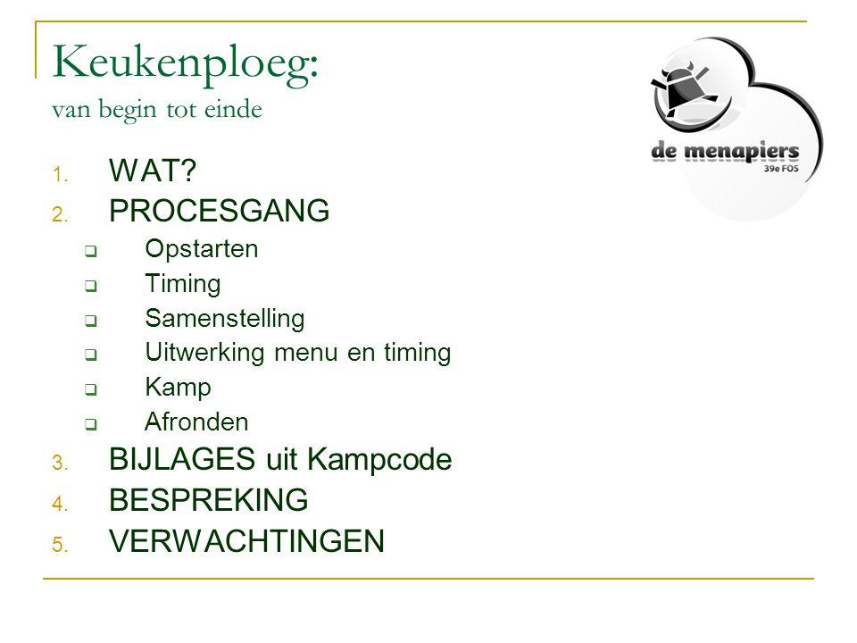 Keukenploeg: van begin tot einde 1. WAT? 2. PROCESGANG  Opstarten  Timing  Samenstelling  Uitwerking menu en timing  Kamp  Afronden 3. BIJLAGES