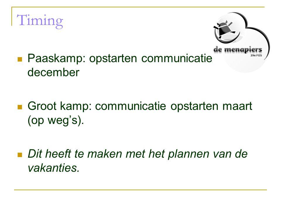 Timing  Paaskamp: opstarten communicatie december  Groot kamp: communicatie opstarten maart (op weg's).  Dit heeft te maken met het plannen van de