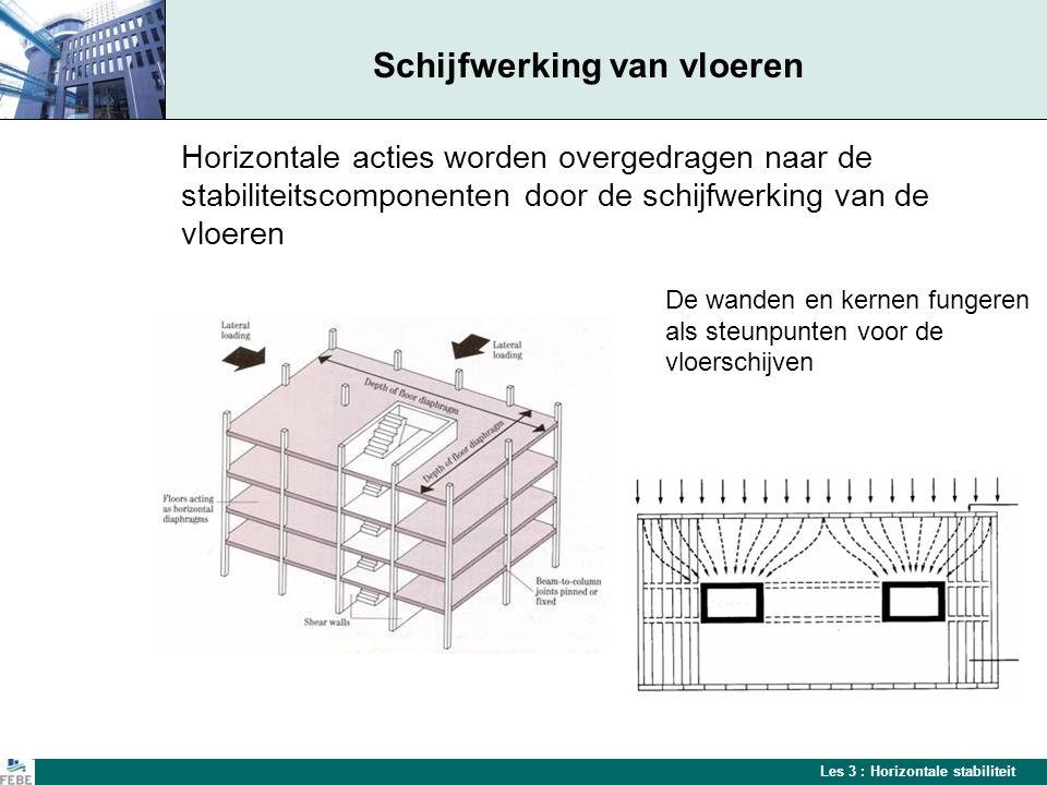 Les 3 : Horizontale stabiliteit Schijfwerking van vloeren Horizontale acties worden overgedragen naar de stabiliteitscomponenten door de schijfwerking van de vloeren De wanden en kernen fungeren als steunpunten voor de vloerschijven