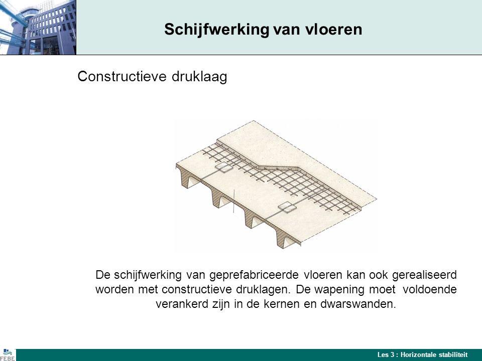 Les 3 : Horizontale stabiliteit Constructieve druklaag De schijfwerking van geprefabriceerde vloeren kan ook gerealiseerd worden met constructieve druklagen.