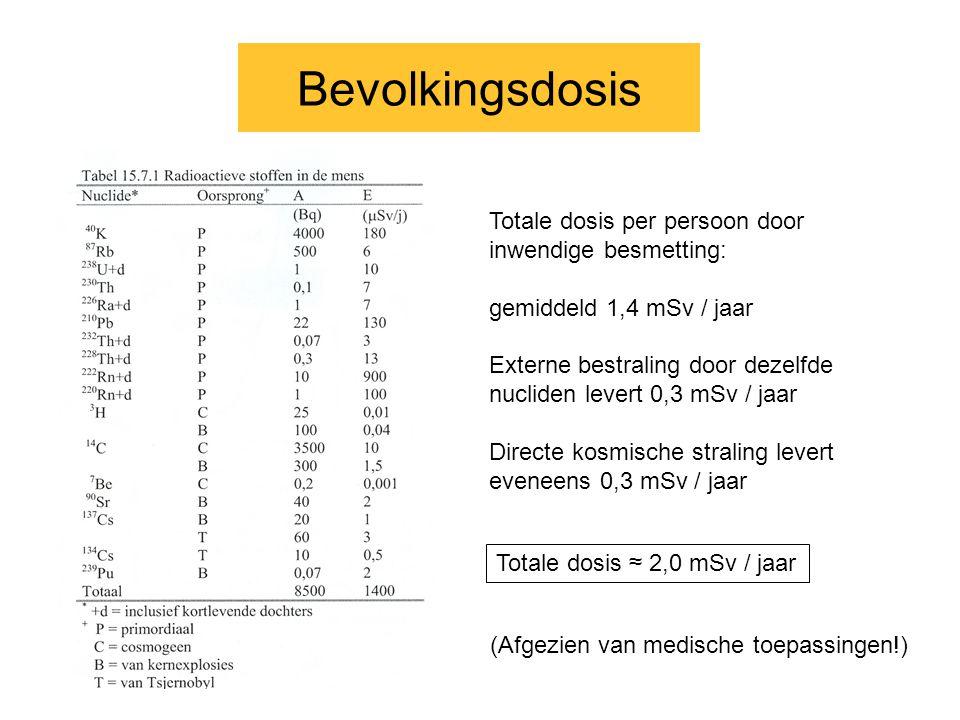 Bevolkingsdosis Totale dosis per persoon door inwendige besmetting: gemiddeld 1,4 mSv / jaar Externe bestraling door dezelfde nucliden levert 0,3 mSv
