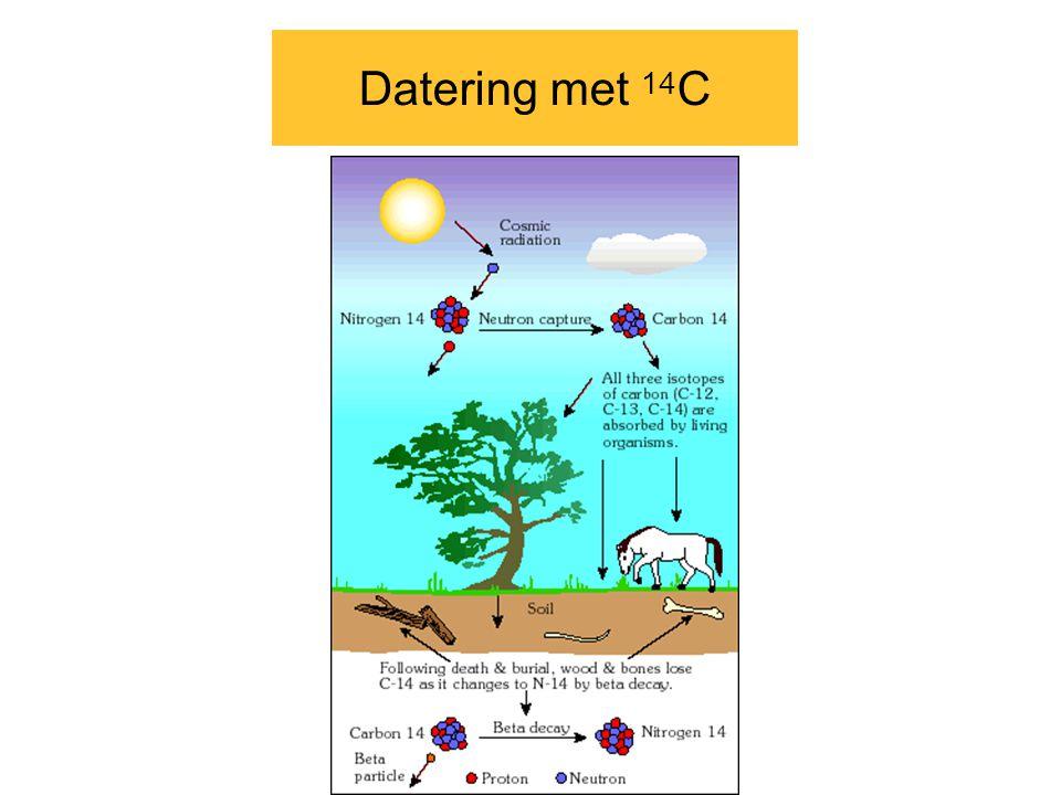 Datering met 14 C