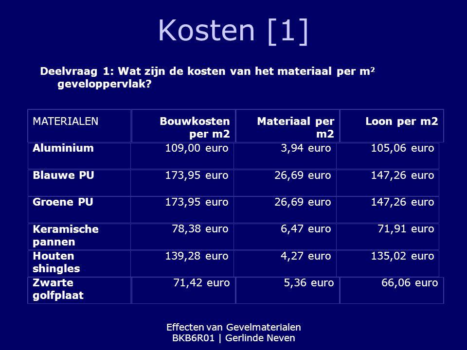 Effecten van Gevelmaterialen BKB6R01   Gerlinde Neven Kosten [2] De materialen in volgorde van kosten, te beginnen bij het goedkoopste materiaal: Zwarte golfplaat – Keramische pannen – Aluminium – Western red cedar shingles – Poly-urethane beplating (blauw en groen).