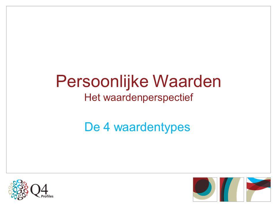 Persoonlijke Waarden Het waardenperspectief De 4 waardentypes