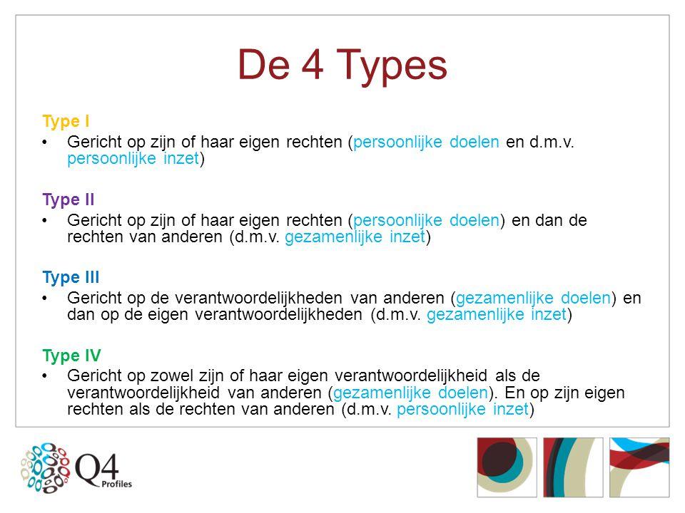 De 4 Types Type I •Gericht op zijn of haar eigen rechten (persoonlijke doelen en d.m.v. persoonlijke inzet) Type II •Gericht op zijn of haar eigen rec
