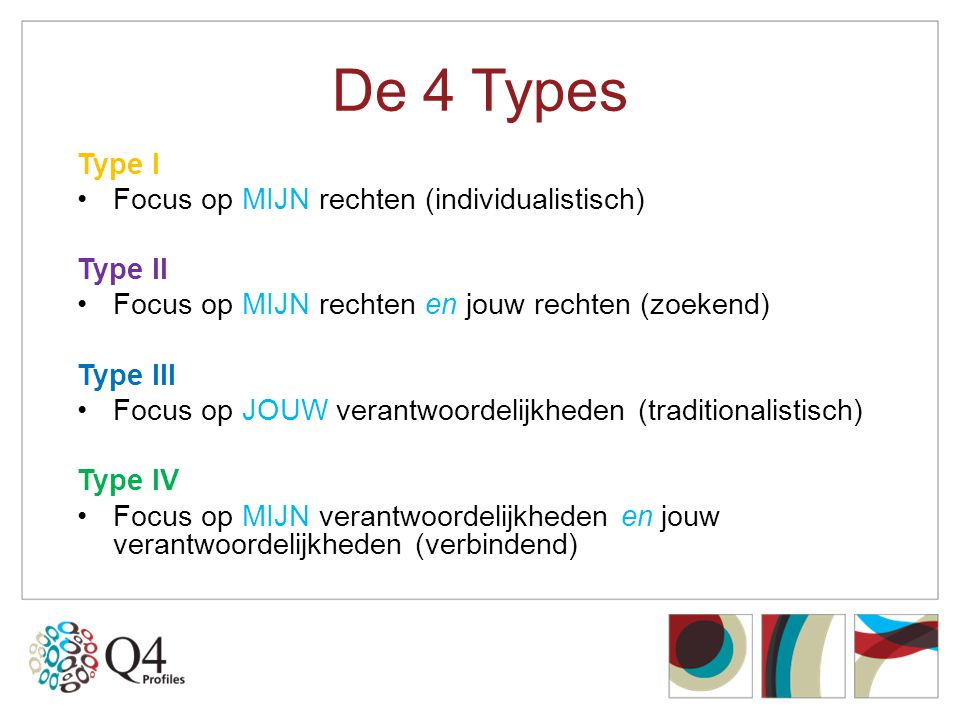 De 4 Types Type I •Focus op MIJN rechten (individualistisch) Type II •Focus op MIJN rechten en jouw rechten (zoekend) Type III •Focus op JOUW verantwo