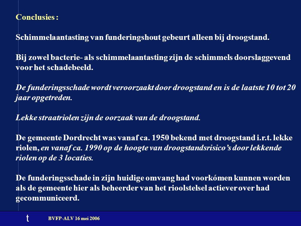 t BVFP-ALV 16 mei 2006 Conclusies : Schimmelaantasting van funderingshout gebeurt alleen bij droogstand. Bij zowel bacterie- als schimmelaantasting zi