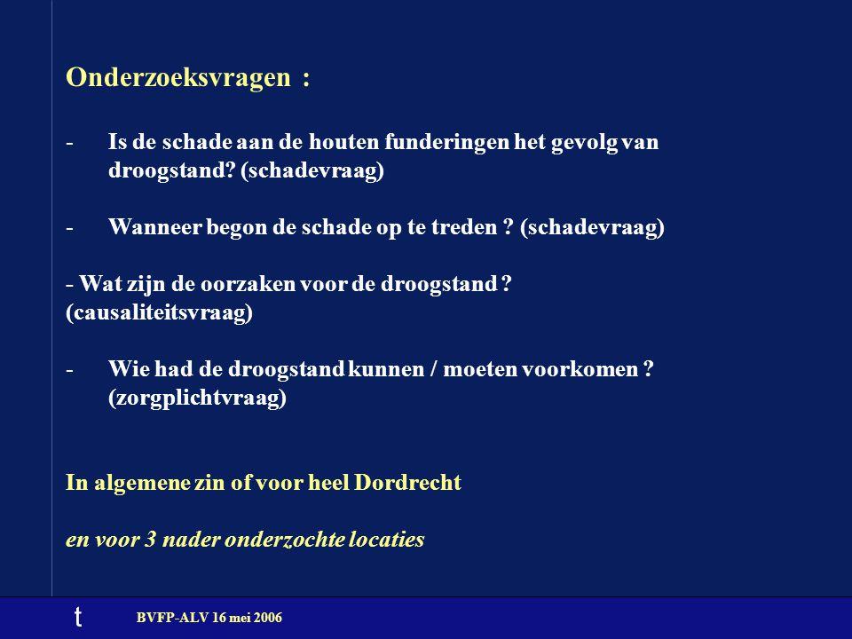 t BVFP-ALV 16 mei 2006 Antwoord: Ca.