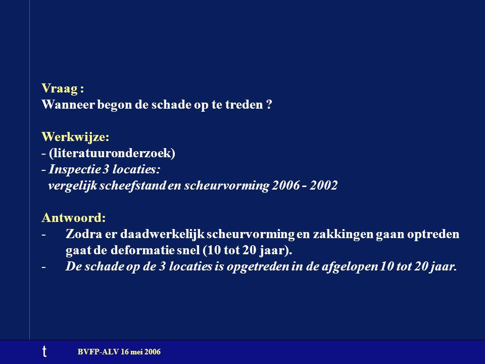 t BVFP-ALV 16 mei 2006 Vraag : Wanneer begon de schade op te treden ? Werkwijze: - (literatuuronderzoek) - Inspectie 3 locaties: vergelijk scheefstand