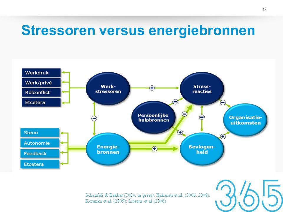 17 Stressoren versus energiebronnen Schaufeli & Bakker (2004; in press); Hakanen et.al. (2006, 2008); Korunka et al. (2009); Llorens et al (2006)