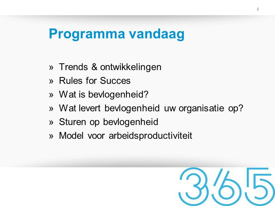 6 Programma vandaag »Trends & ontwikkelingen »Rules for Succes »Wat is bevlogenheid? »Wat levert bevlogenheid uw organisatie op? »Sturen op bevlogenhe