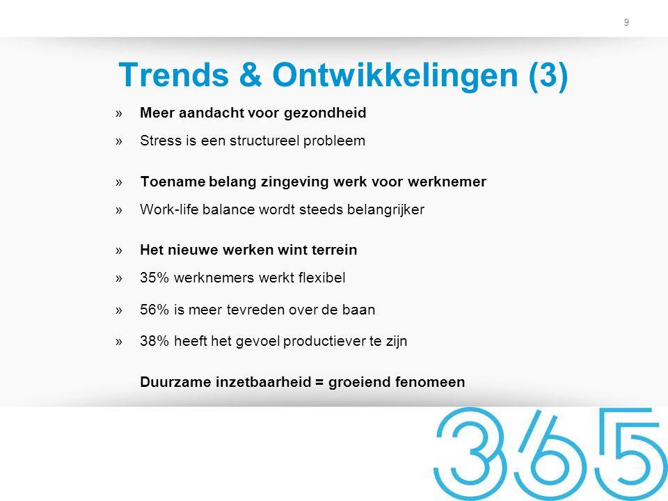 9 Trends & Ontwikkelingen (3) »Meer aandacht voor gezondheid »Stress is een structureel probleem »Toename belang zingeving werk voor werknemer »Work-l