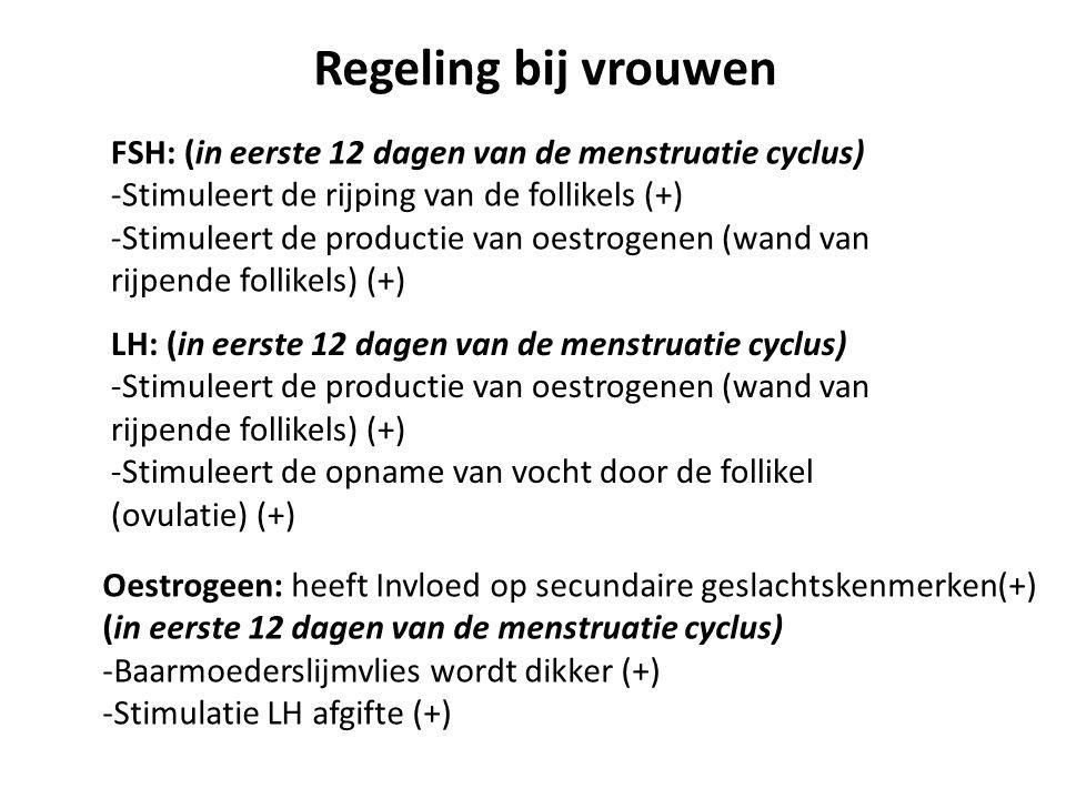 Regeling bij vrouwen FSH: (in eerste 12 dagen van de menstruatie cyclus) -Stimuleert de rijping van de follikels (+) -Stimuleert de productie van oest