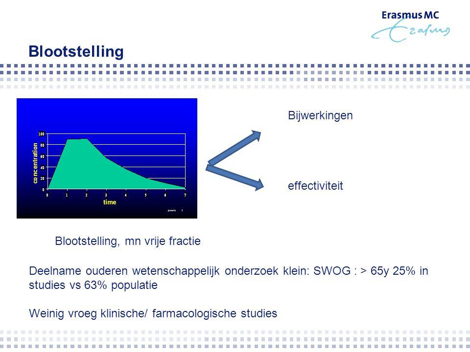 Blootstelling Blootstelling, mn vrije fractie Bijwerkingen effectiviteit Deelname ouderen wetenschappelijk onderzoek klein: SWOG : > 65y 25% in studie