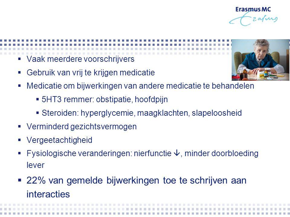 Incidentie geneesmiddelen interactie Drug-drug interactions in oncology P Blower et all; Crit rev oncol hemat 55, 2005, 117