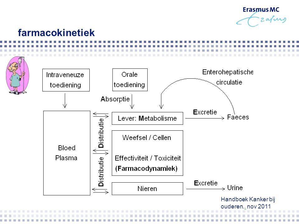 interacties  Toename bijwerkingen  Relatie risico ernstige bijwerkingen chemotherapie met gebruik aantal medicijnen  Invloed effectiviteit oncologisch behandeling  Interactie  Ander mechanisme bv insuline, metformine Balducci L Ann of Oncol 23, suppl 7, 2013