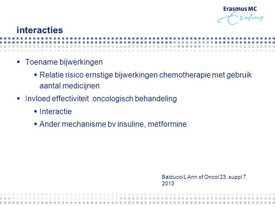 Interacties conventionele chemotherapie AnthracyclinesCa kanaal blokker  excretie anthracycline PgP 5FU, Capecitabine coumarine derivaten  effect coumarine fenytoine  effect fenytoine MTXNSAID  tubulaire secretie sulfonamides penicillines IrinotecanSint Jans kruidCYP3A inductie,  SN38 valproine zuurUGT1A1 inductie,  SN38 Crit reviews oncol/hemat 55, 2005, Blower Cancer Biology & Therapy 6:9, 1368-1374; September 2007];